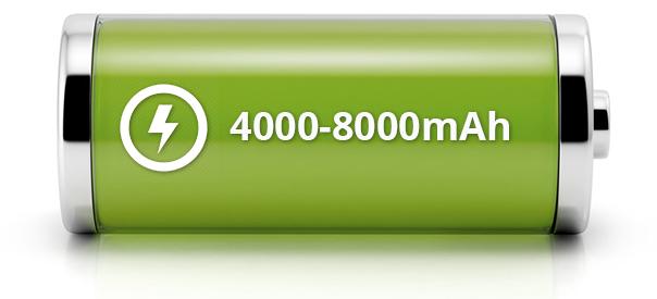 Power Bank Capacity 4000-8000mAh